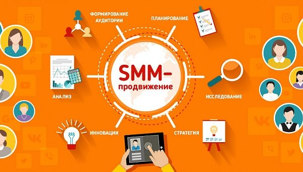 цели продвижения в социальных сетях